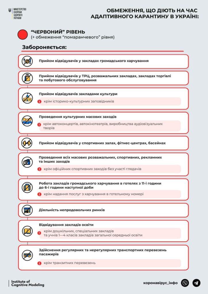 """До """"червоної"""" зони епідемічної небезпеки з 24 березня входить Біла Цекрва, фото-2"""