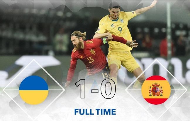 Україна Іспанія