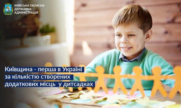 Київщина – лідер за кількістю створених нових місць для дітей у садочках