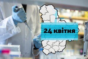 коронавірус в київській області